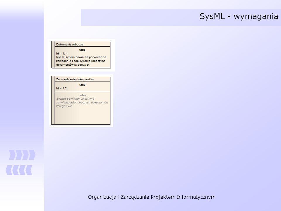 SysML - wymagania