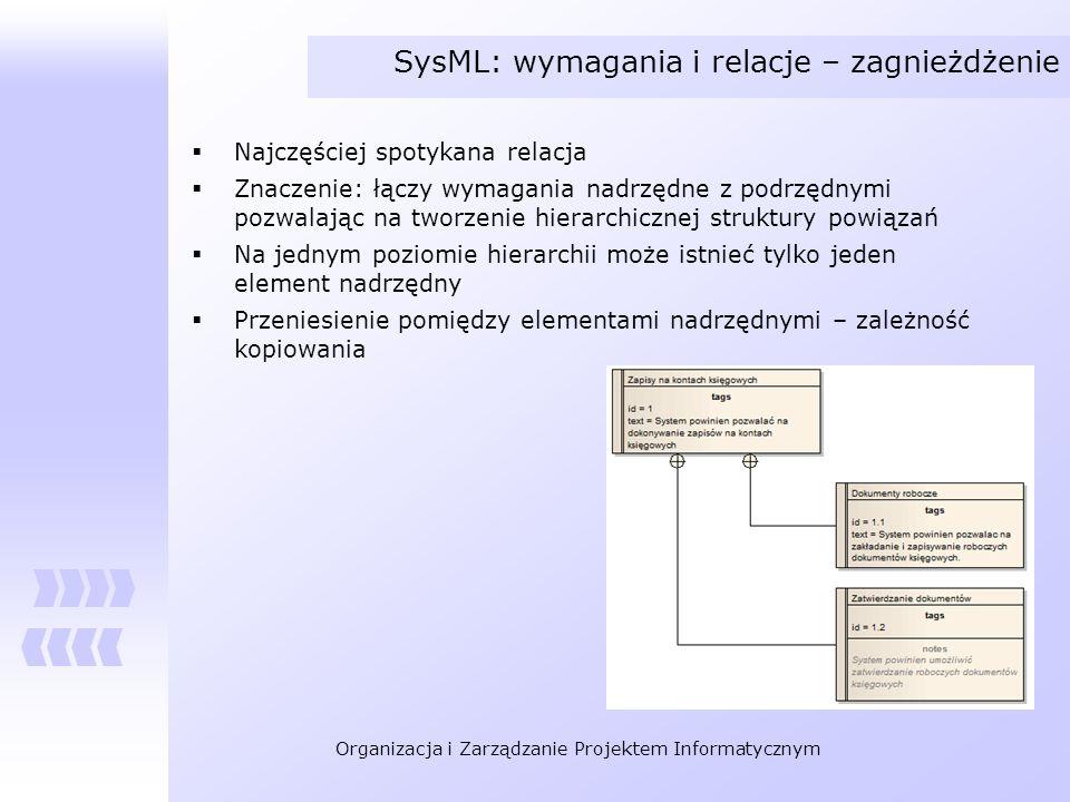 SysML: wymagania i relacje – zagnieżdżenie