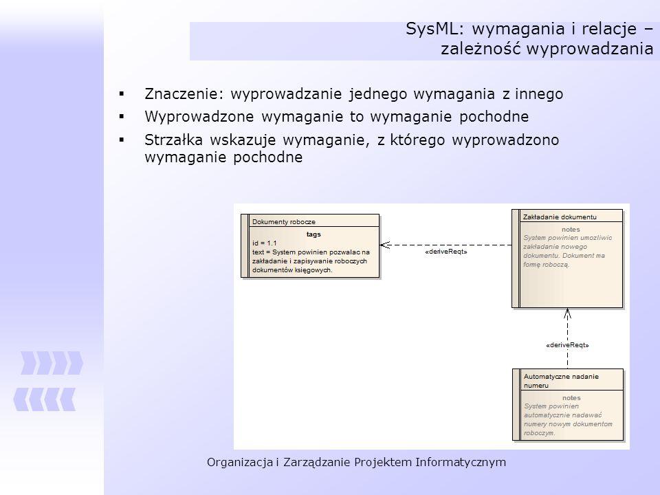SysML: wymagania i relacje – zależność wyprowadzania