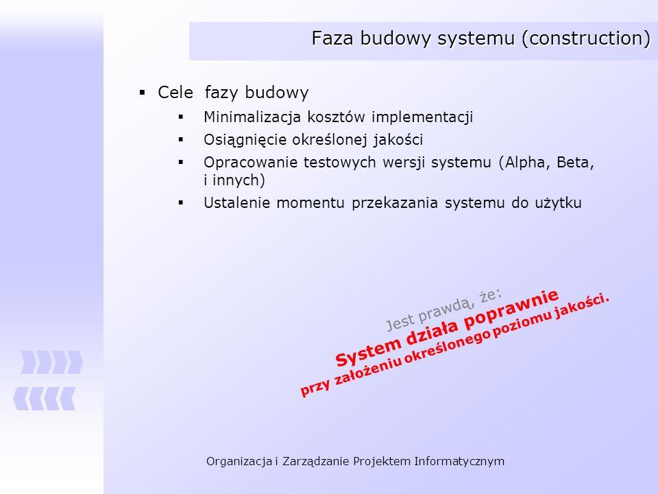 Faza budowy systemu (construction)