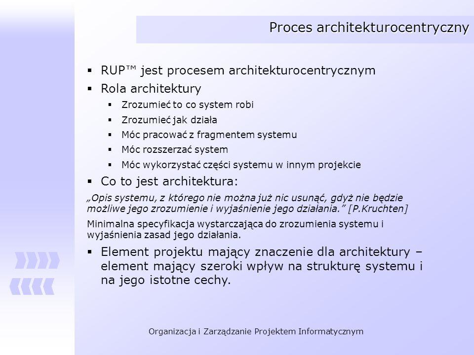 Proces architekturocentryczny