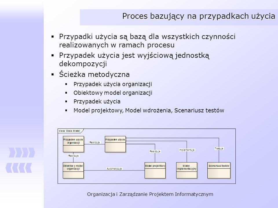 Proces bazujący na przypadkach użycia