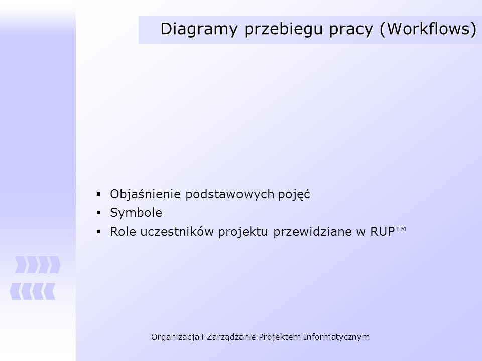 Diagramy przebiegu pracy (Workflows)