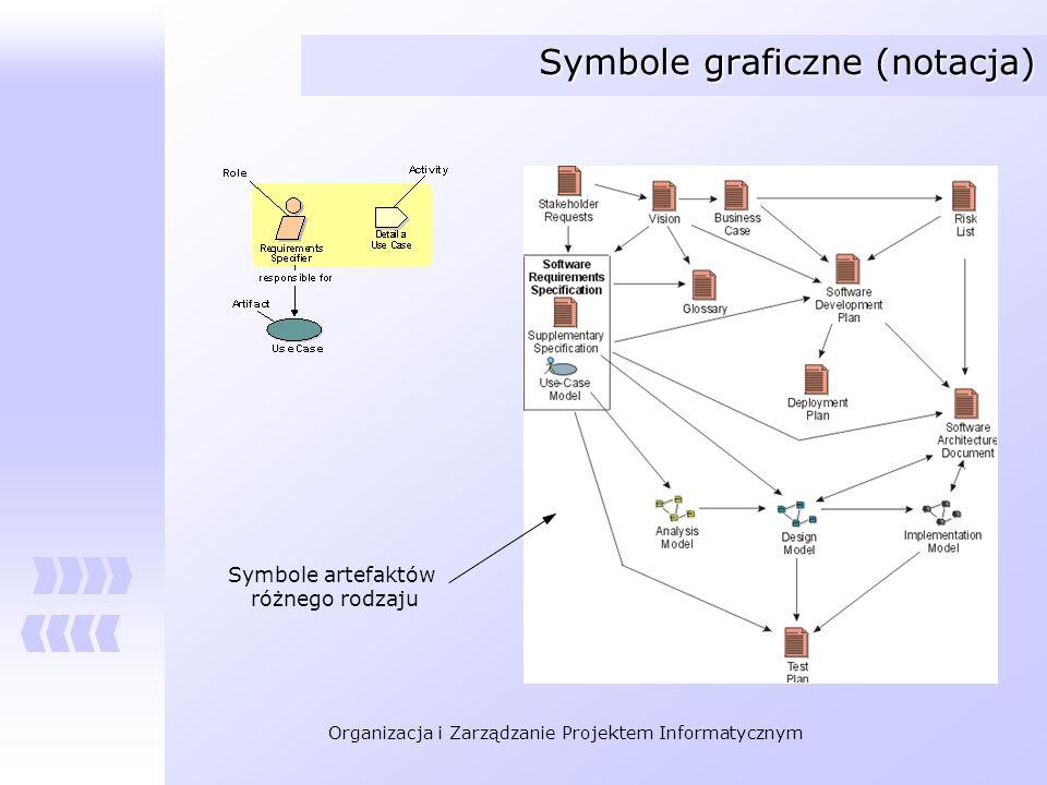 Symbole graficzne (notacja)
