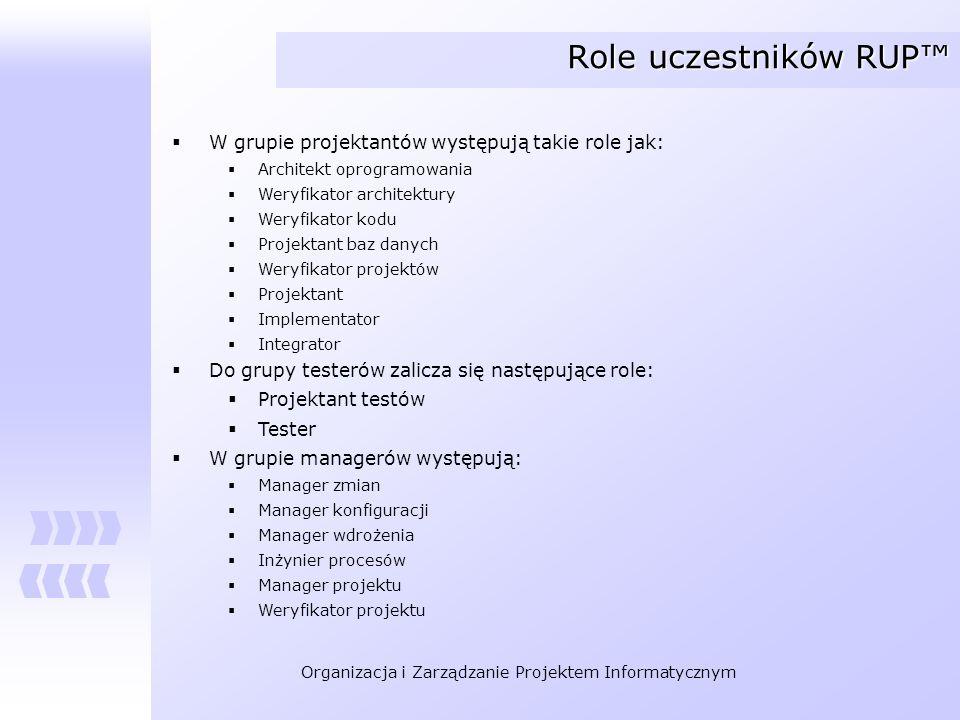 Role uczestników RUP™ W grupie projektantów występują takie role jak: