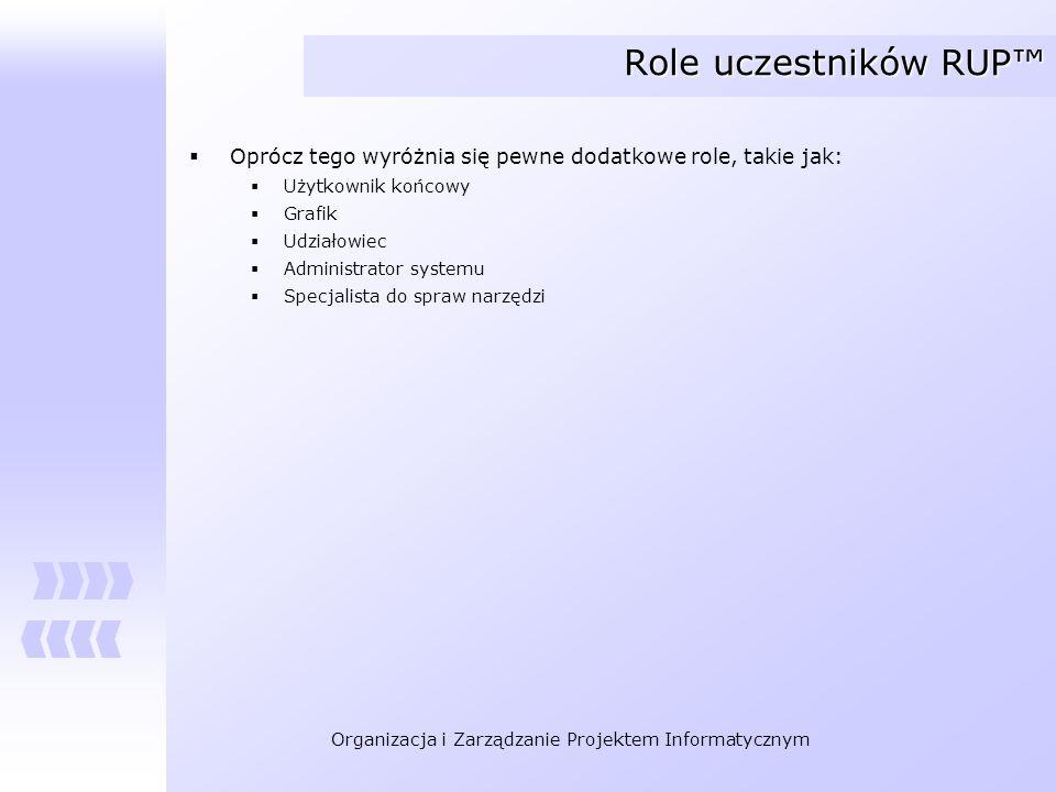 Role uczestników RUP™Oprócz tego wyróżnia się pewne dodatkowe role, takie jak: Użytkownik końcowy. Grafik.