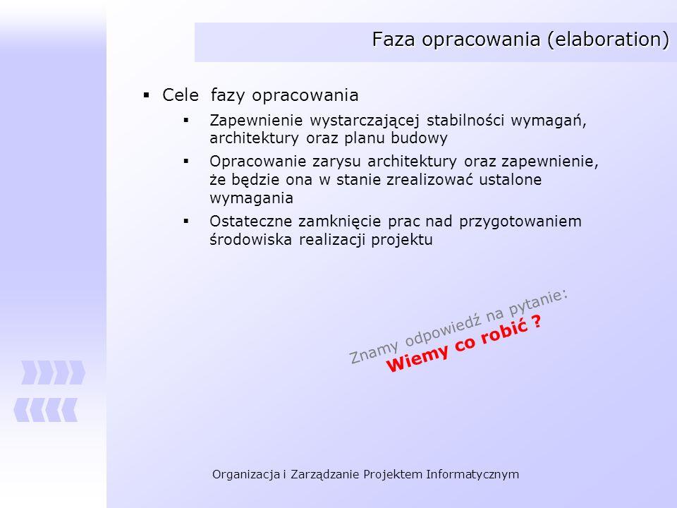 Faza opracowania (elaboration)