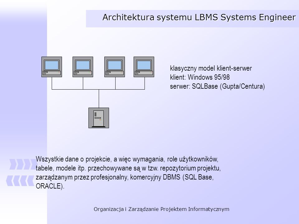 Architektura systemu LBMS Systems Engineer