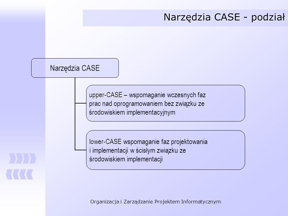 Narzędzia CASE - podział