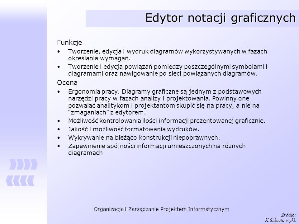 Edytor notacji graficznych