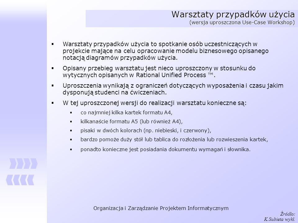 Warsztaty przypadków użycia (wersja uproszczona Use-Case Workshop)