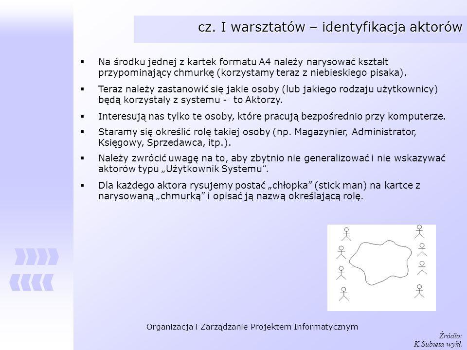 cz. I warsztatów – identyfikacja aktorów