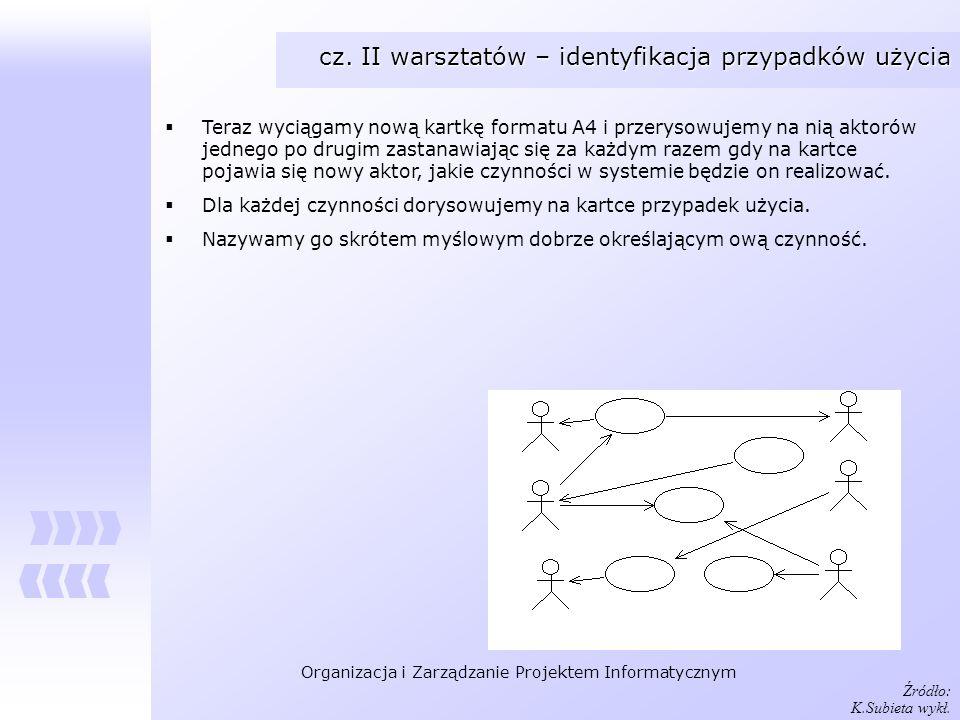 cz. II warsztatów – identyfikacja przypadków użycia