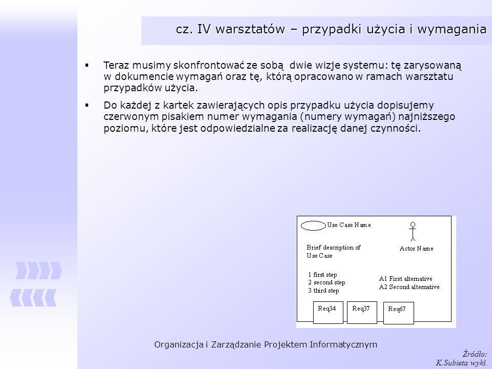 cz. IV warsztatów – przypadki użycia i wymagania