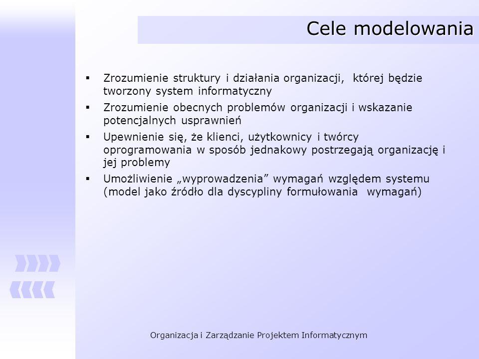 Cele modelowania Zrozumienie struktury i działania organizacji, której będzie tworzony system informatyczny.