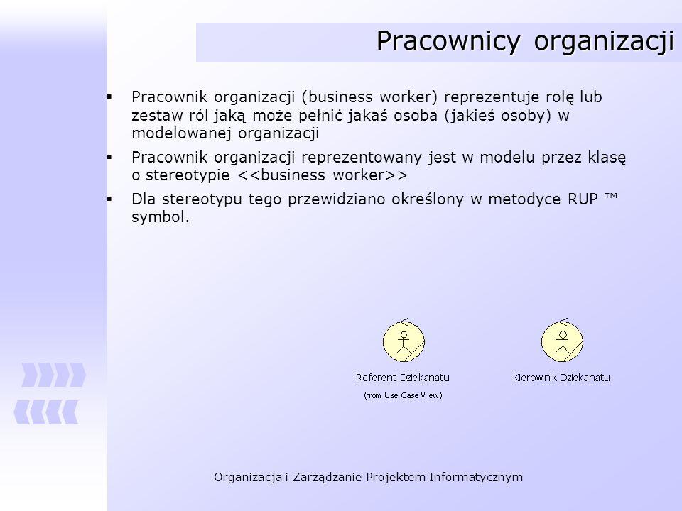 Pracownicy organizacji