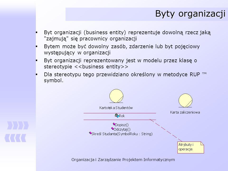 Byty organizacji Byt organizacji (business entity) reprezentuje dowolną rzecz jaką zajmują się pracownicy organizacji.