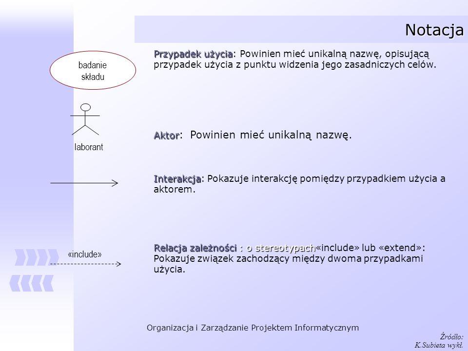Notacja badanie składu laborant «include»