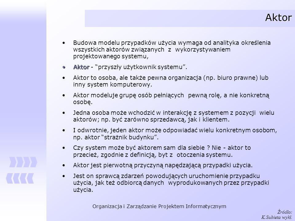 Aktor Budowa modelu przypadków użycia wymaga od analityka określenia wszystkich aktorów związanych z wykorzystywaniem projektowanego systemu,