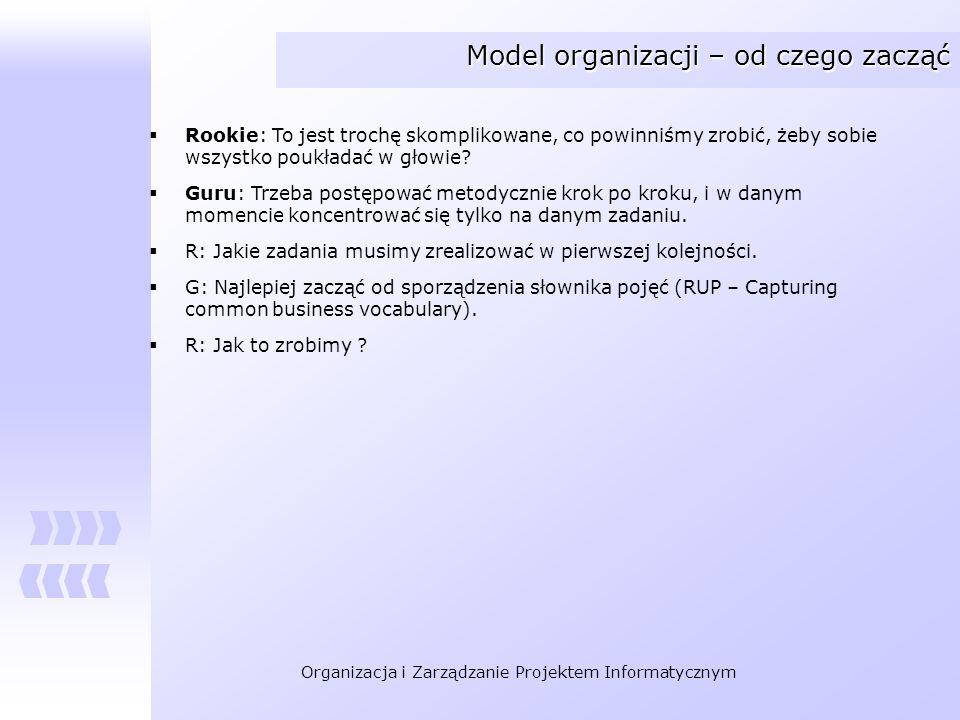 Model organizacji – od czego zacząć