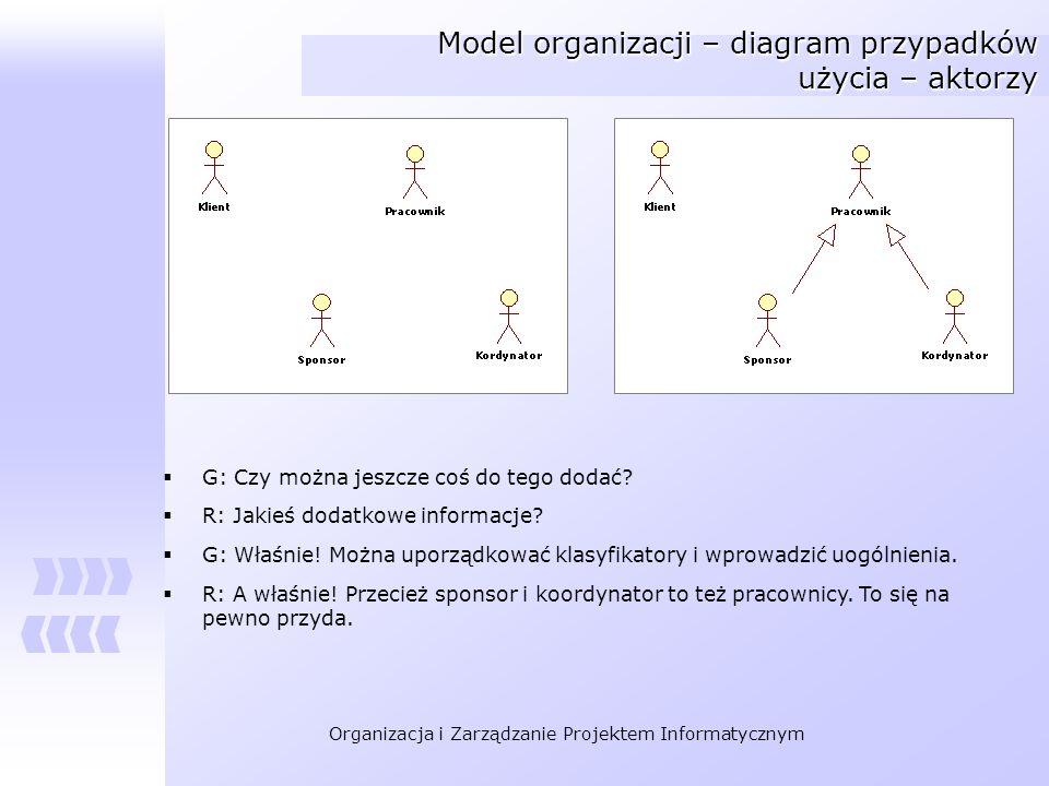 Model organizacji – diagram przypadków użycia – aktorzy