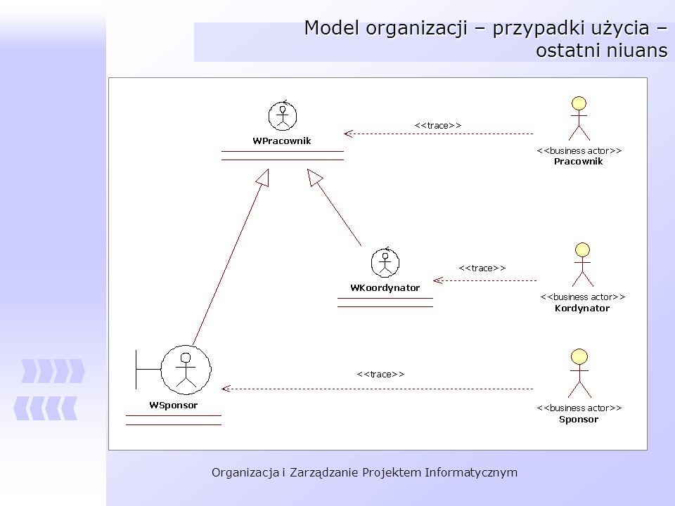Model organizacji – przypadki użycia – ostatni niuans