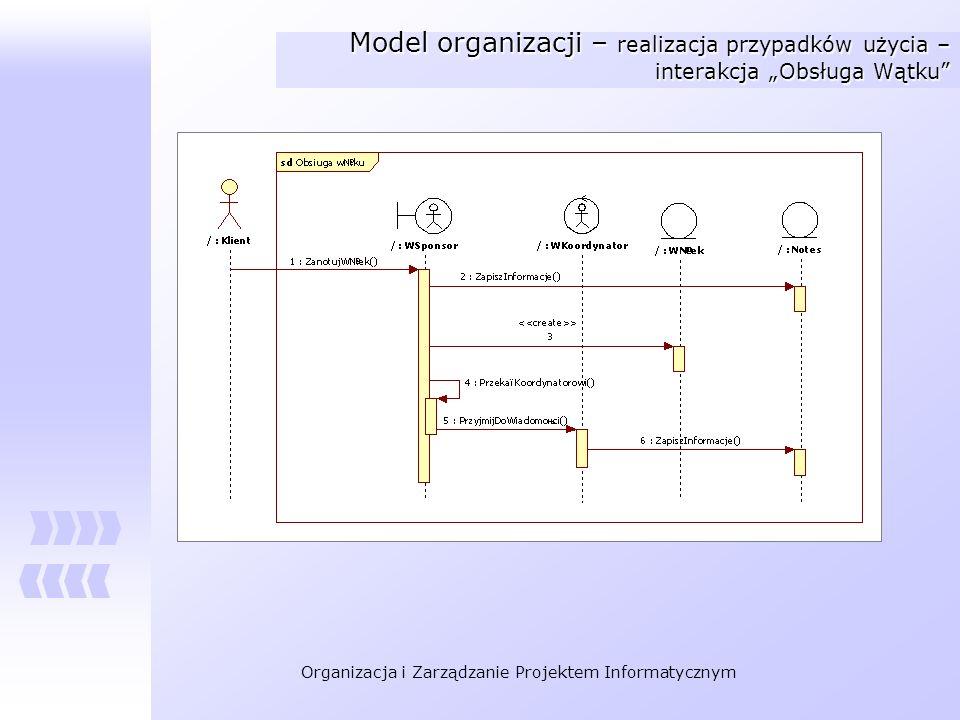 """Model organizacji – realizacja przypadków użycia – interakcja """"Obsługa Wątku"""