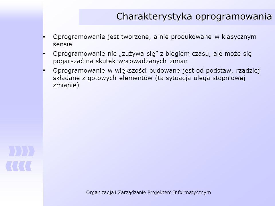 Charakterystyka oprogramowania