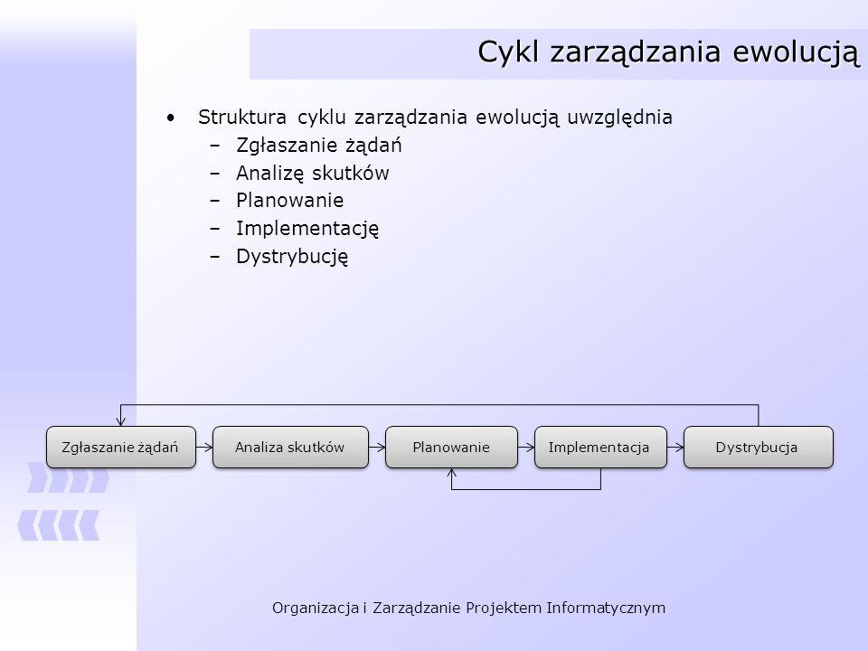 Cykl zarządzania ewolucją