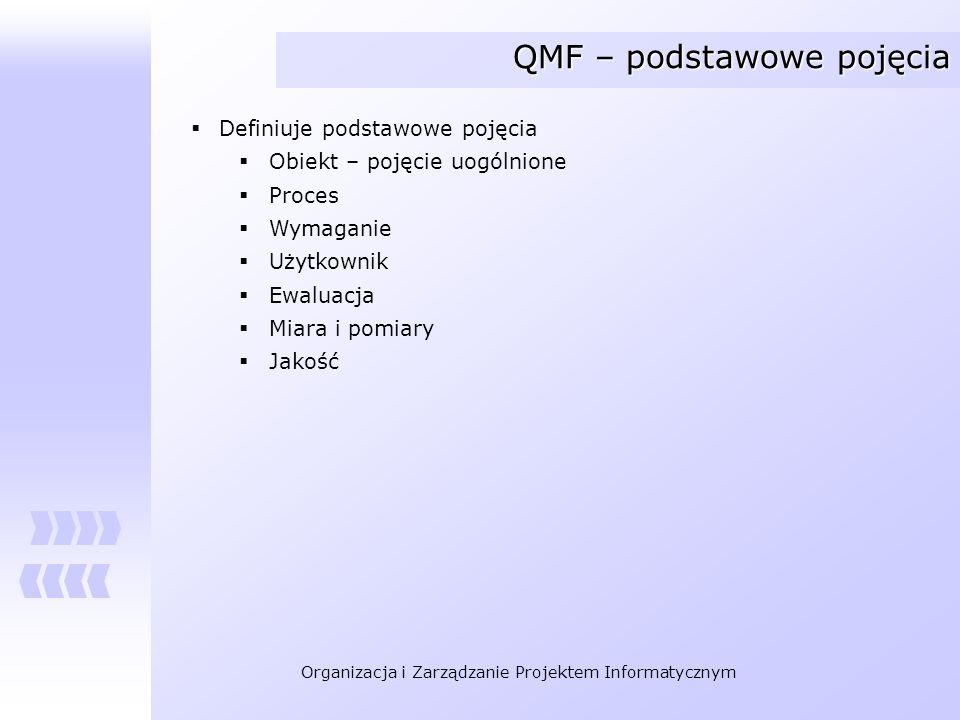QMF – podstawowe pojęcia