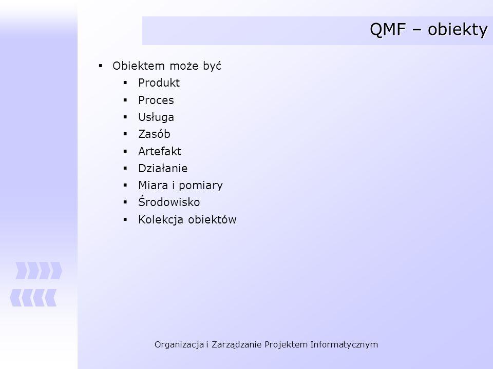 QMF – obiekty Obiektem może być Produkt Proces Usługa Zasób Artefakt