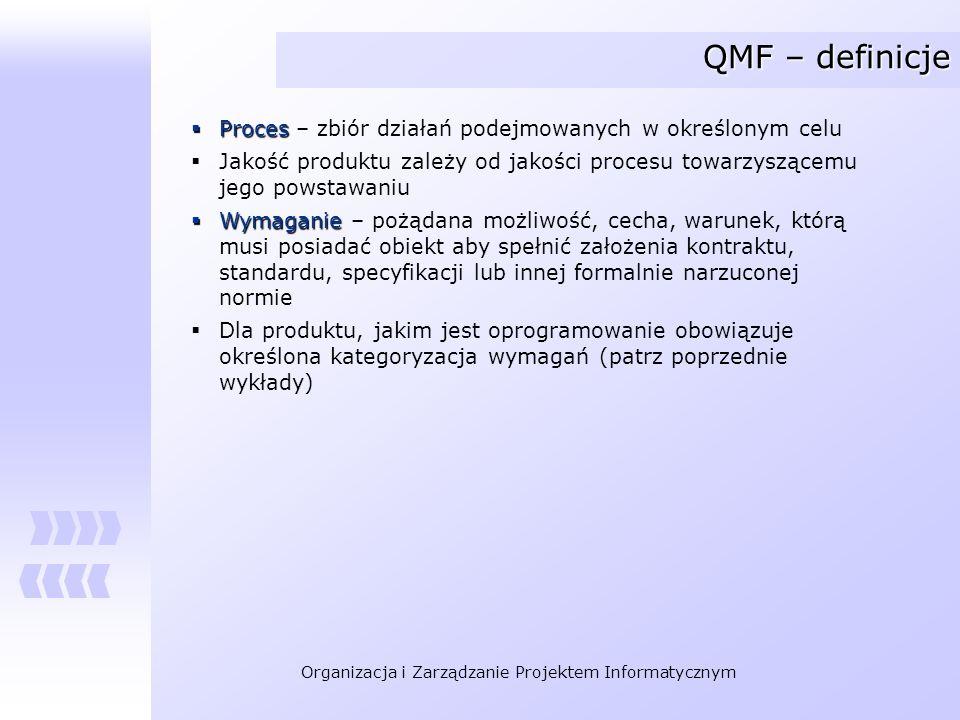 QMF – definicje Proces – zbiór działań podejmowanych w określonym celu