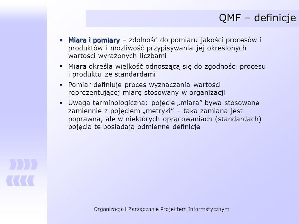 QMF – definicje