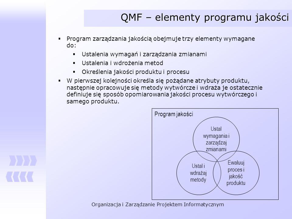 QMF – elementy programu jakości