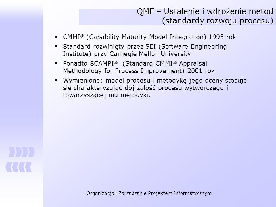QMF – Ustalenie i wdrożenie metod (standardy rozwoju procesu)