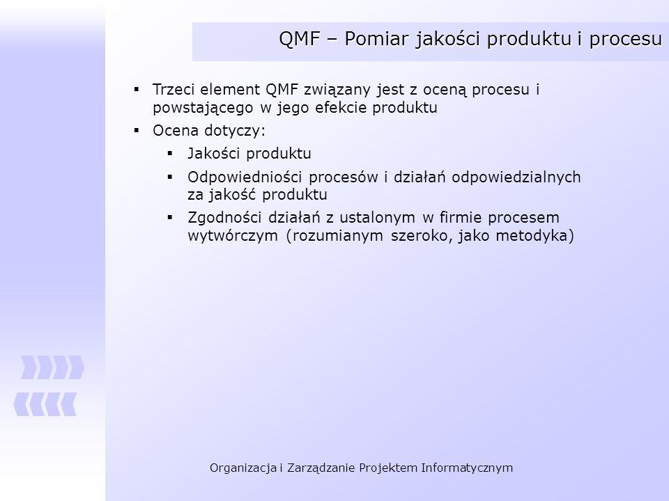 QMF – Pomiar jakości produktu i procesu