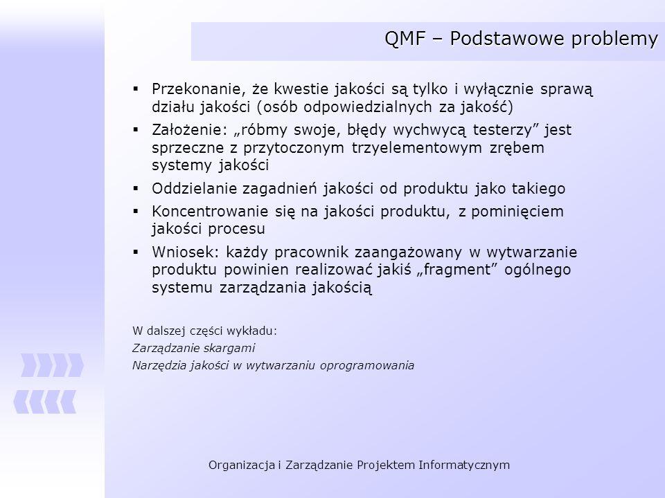 QMF – Podstawowe problemy