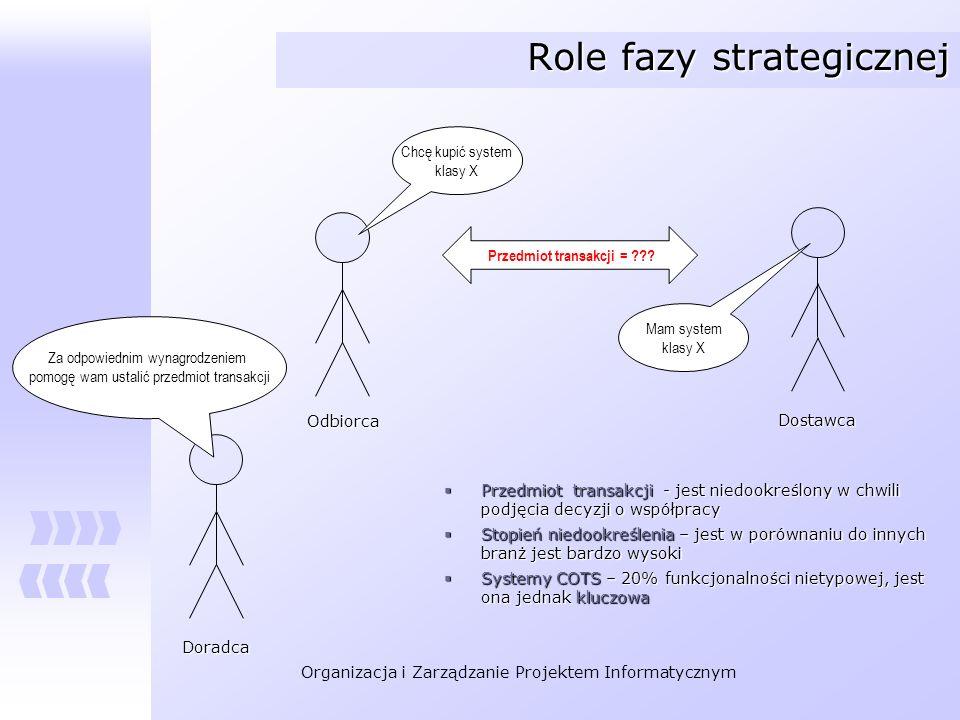 Role fazy strategicznej