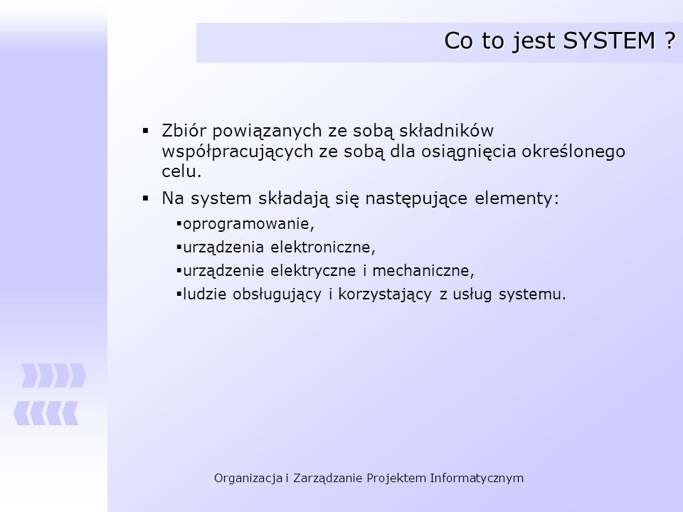 Co to jest SYSTEM Zbiór powiązanych ze sobą składników współpracujących ze sobą dla osiągnięcia określonego celu.