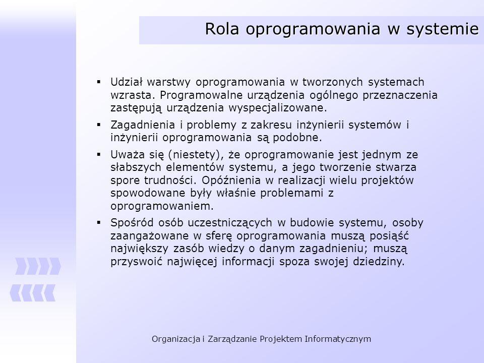 Rola oprogramowania w systemie