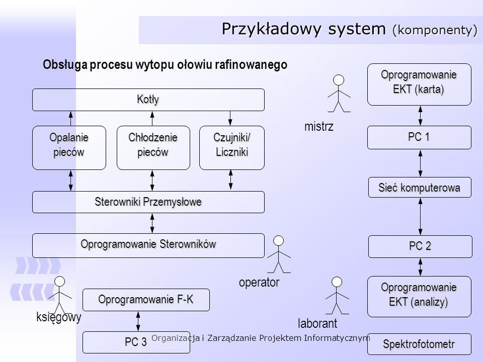 Przykładowy system (komponenty)