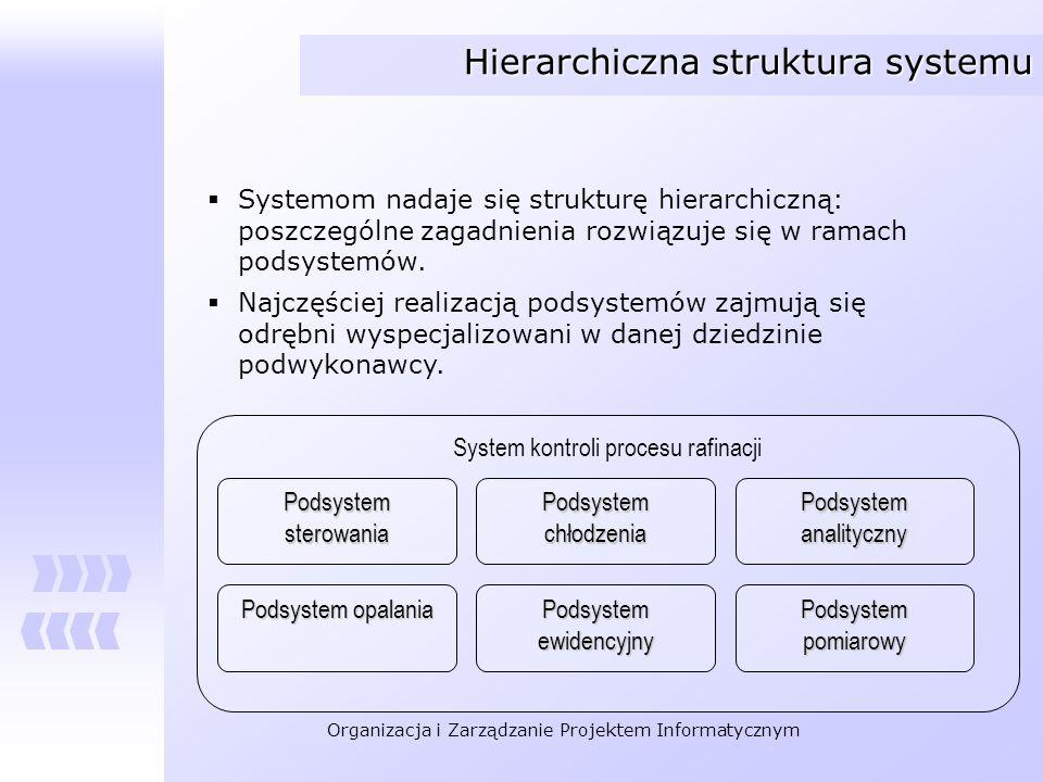 Hierarchiczna struktura systemu