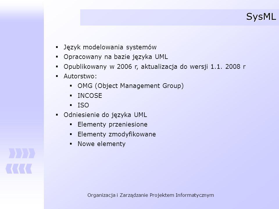 SysML Język modelowania systemów Opracowany na bazie języka UML
