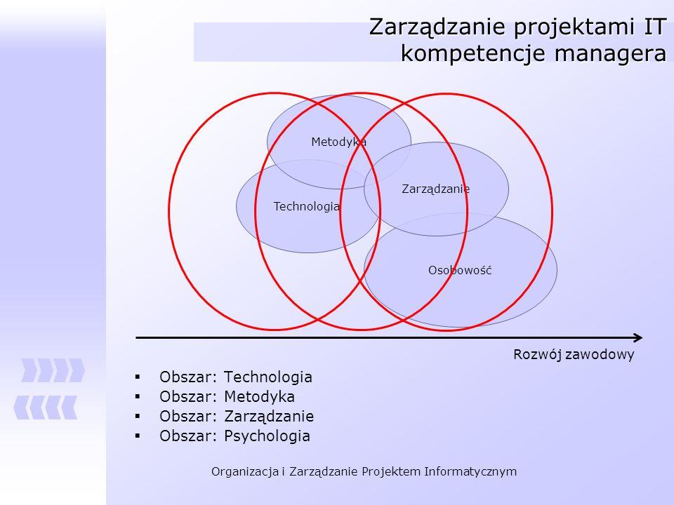 Zarządzanie projektami IT kompetencje managera