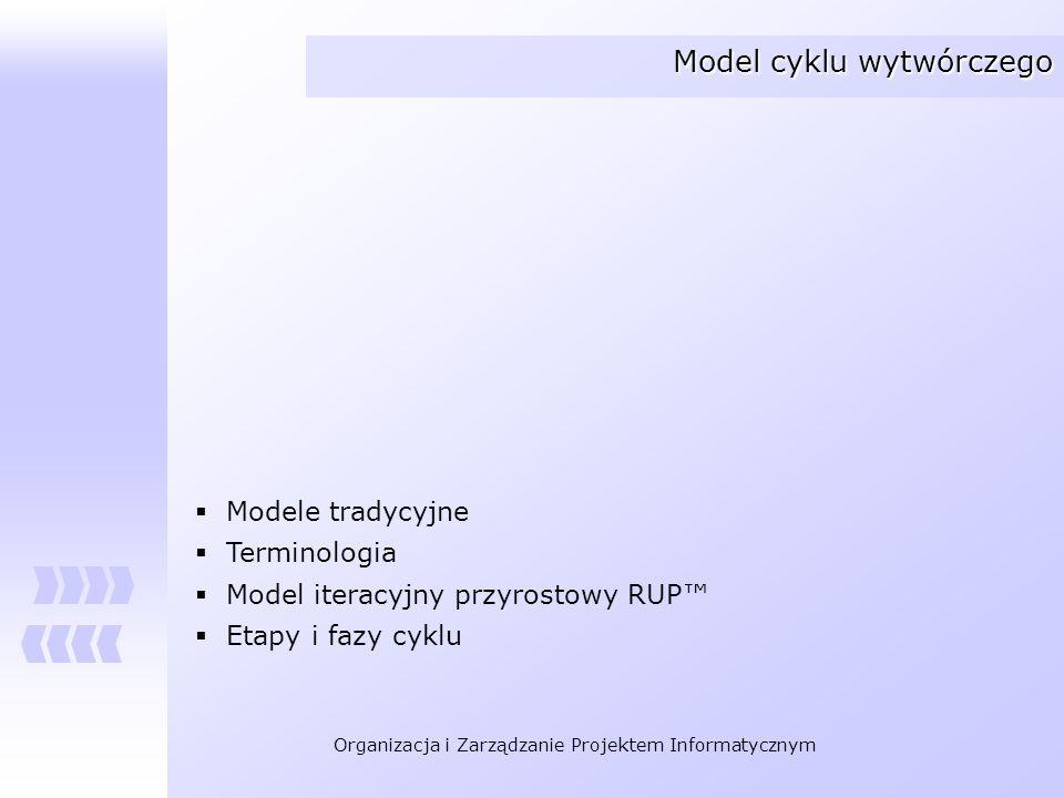 Model cyklu wytwórczego