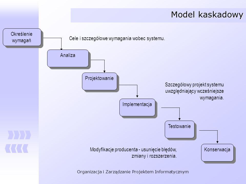 Model kaskadowy Określenie wymagań