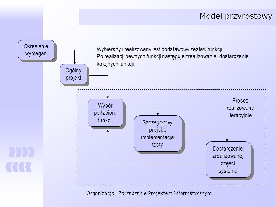 Model przyrostowy Określenie wymagań