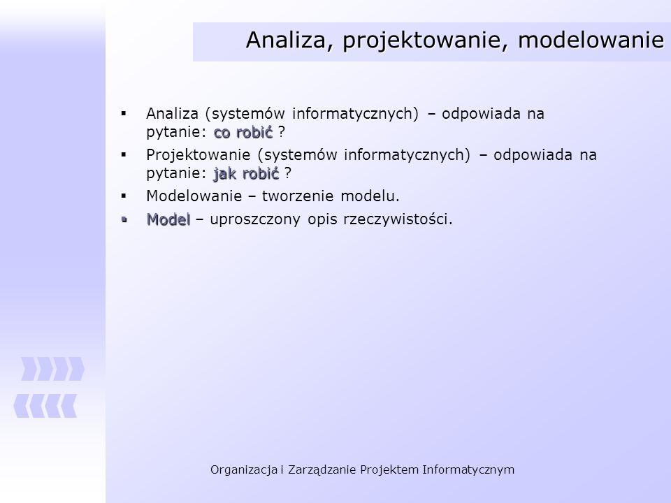 Analiza, projektowanie, modelowanie