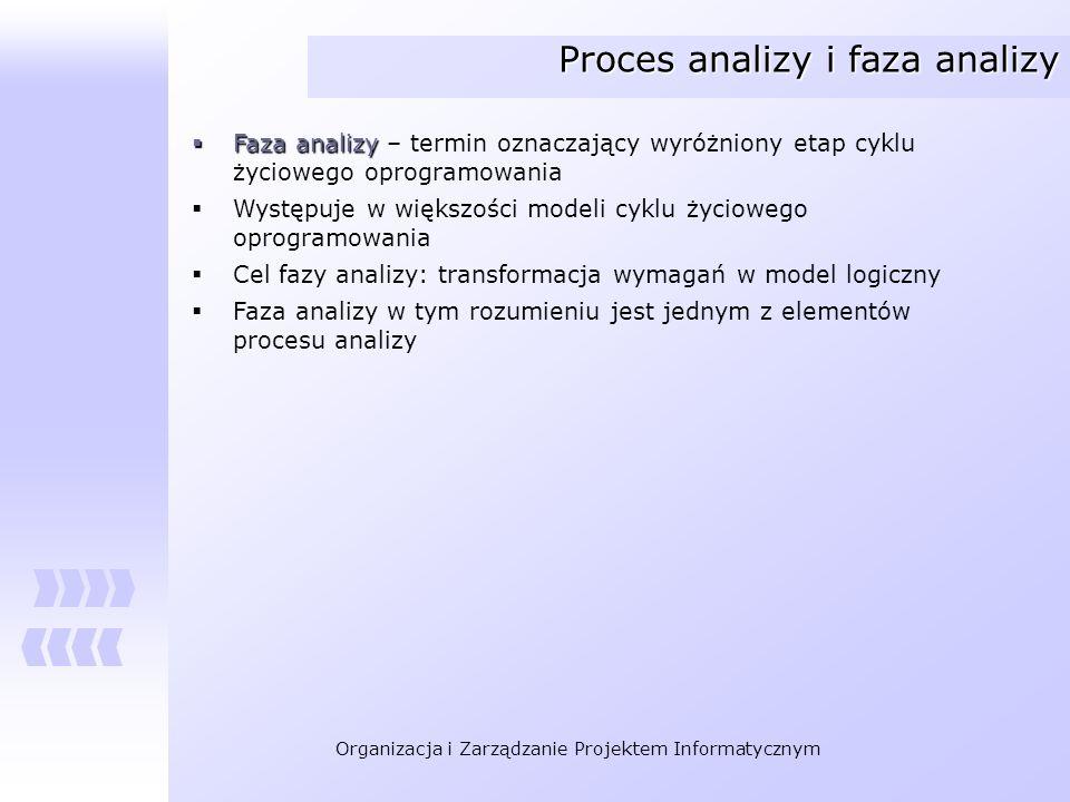 Proces analizy i faza analizy