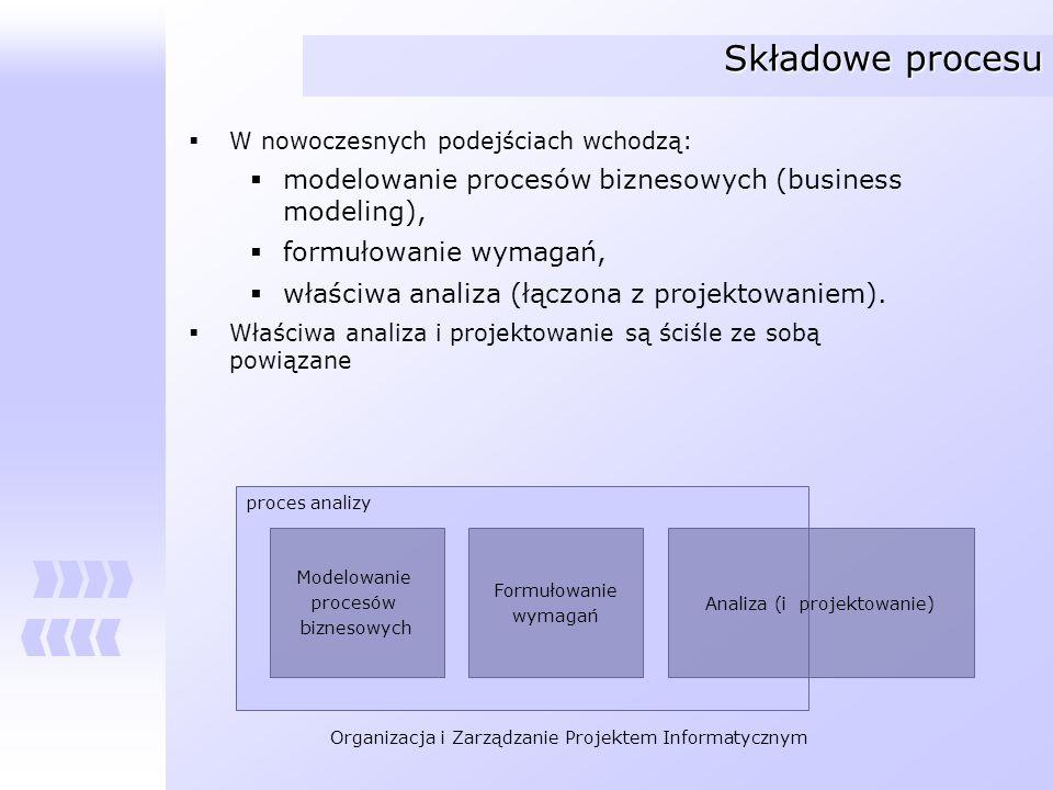 Analiza (i projektowanie)